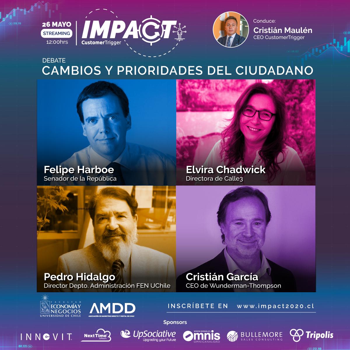 Impact 2020