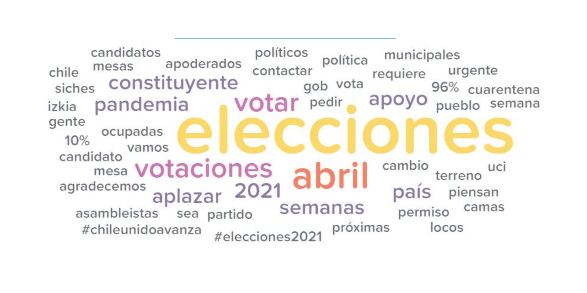 Rompecabeza_twitter elecciones
